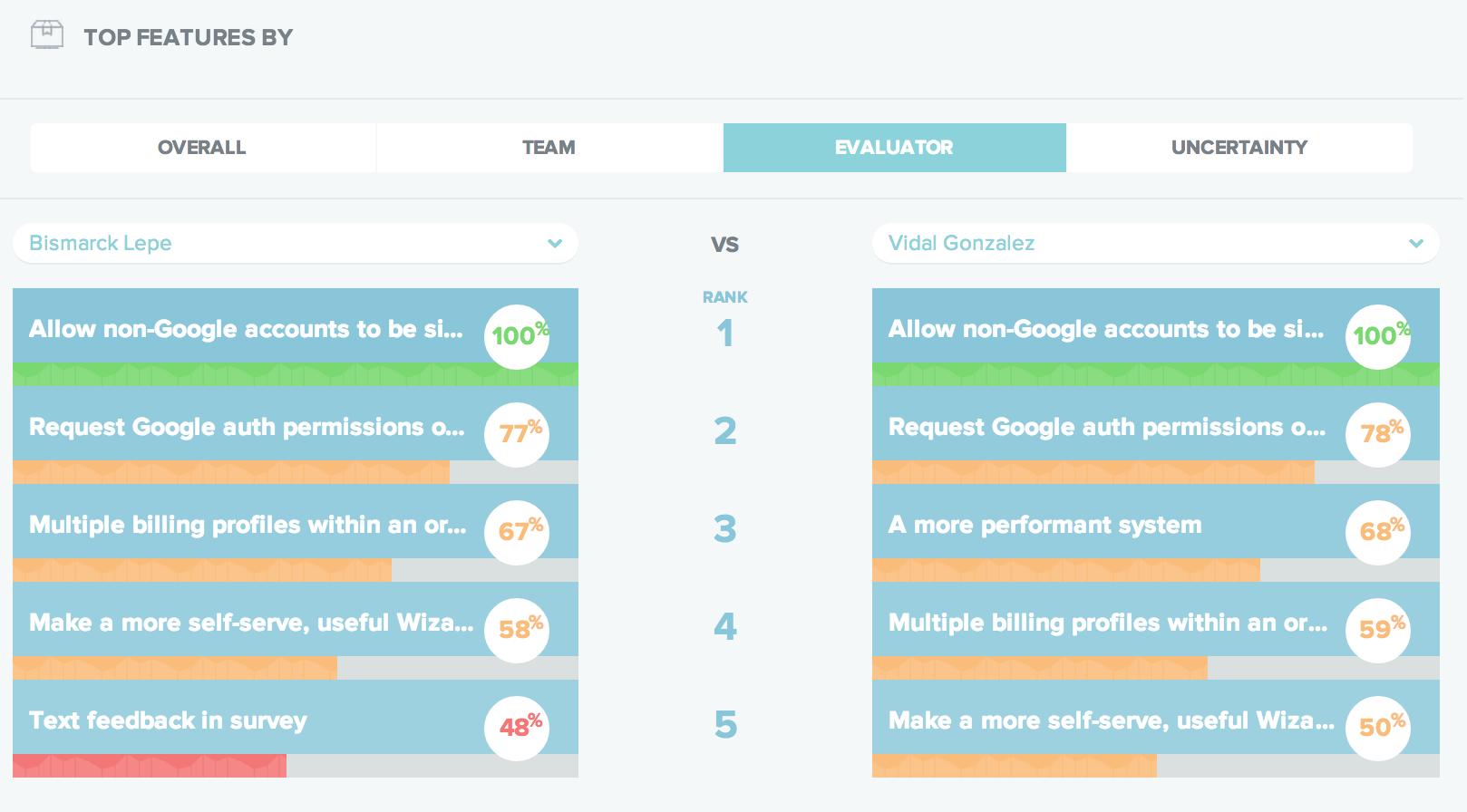 wizeline-product-prioritization-survey